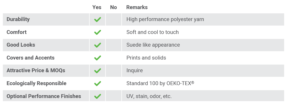 Livable Fabric Performance Chart